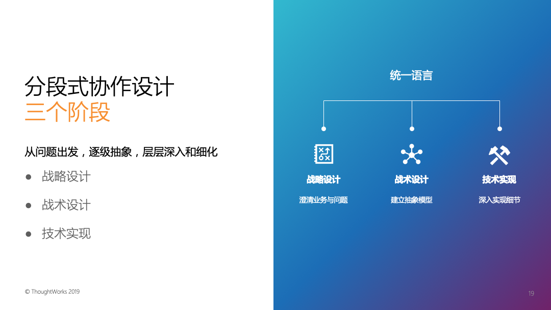 DDD分段式协作设计总览